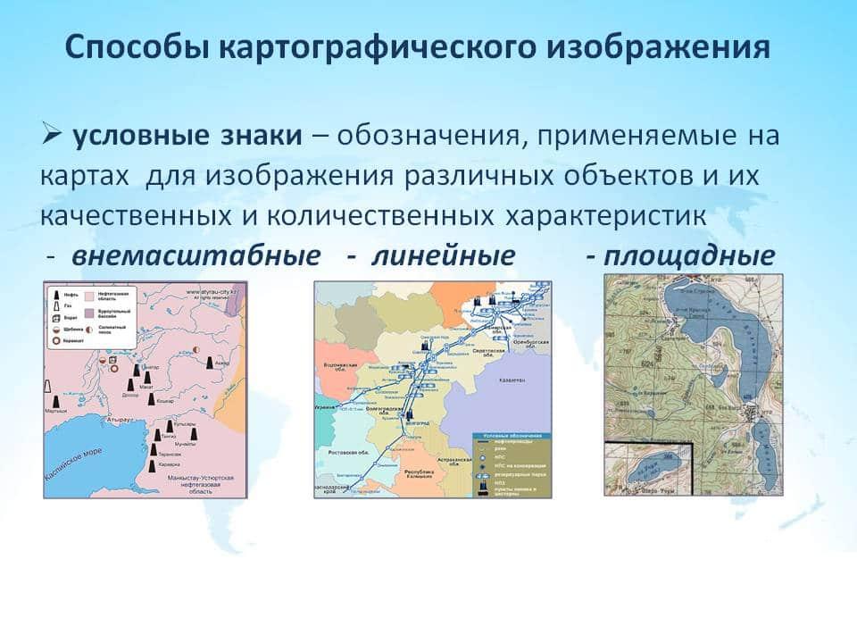 Способы картографического изображения
