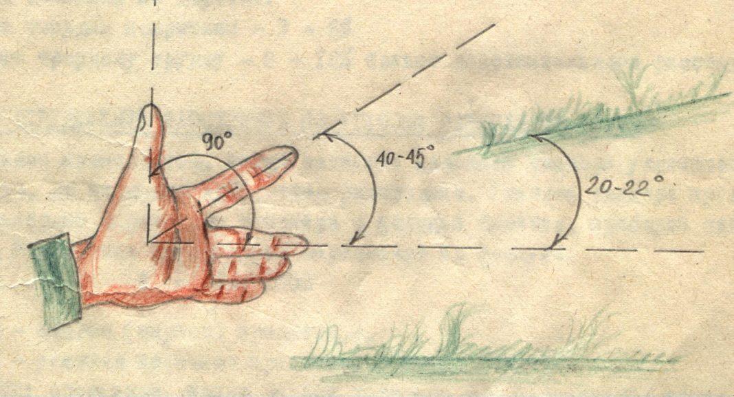 Определение расстояния по пальцу