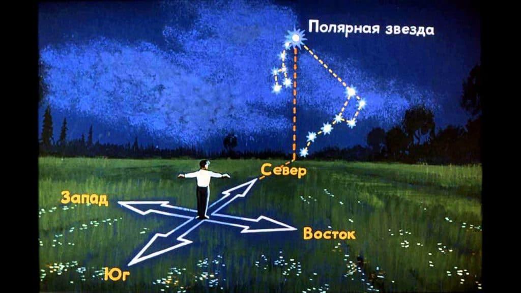 Ориентирование по звёздам в северном полушарии