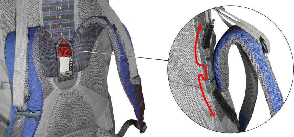 Регулируемая спина на рюкзаке