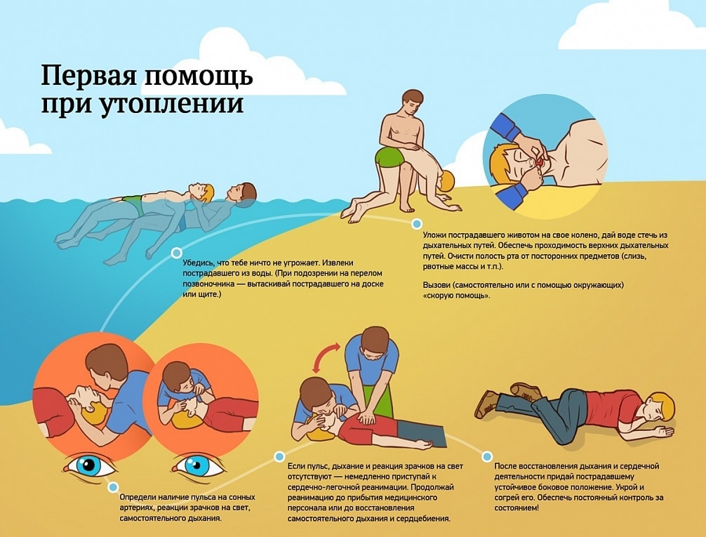 Как спасать утопающего