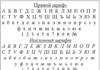 chertezh na kotorom uslovnymi znakami nanositsya kakaya libo obstanovka pravila vycherchivaniya uslovnyh znakov