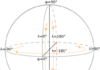 geogr koordinaty geograficheskaya sistema koordinat