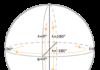 vidy geograficheskih koordinat geograficheskie koordinaty